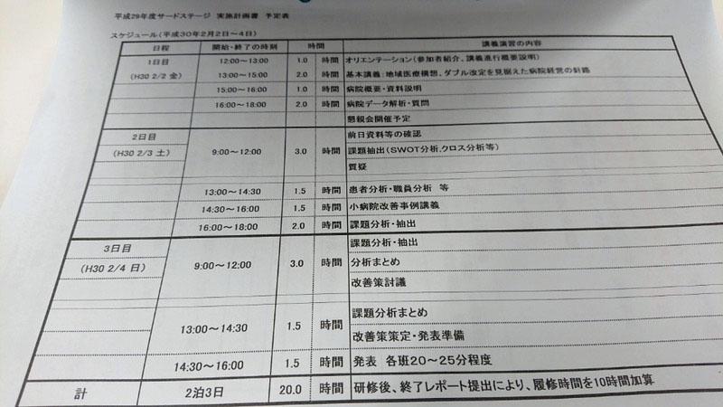 病院コンサルティング集中研修